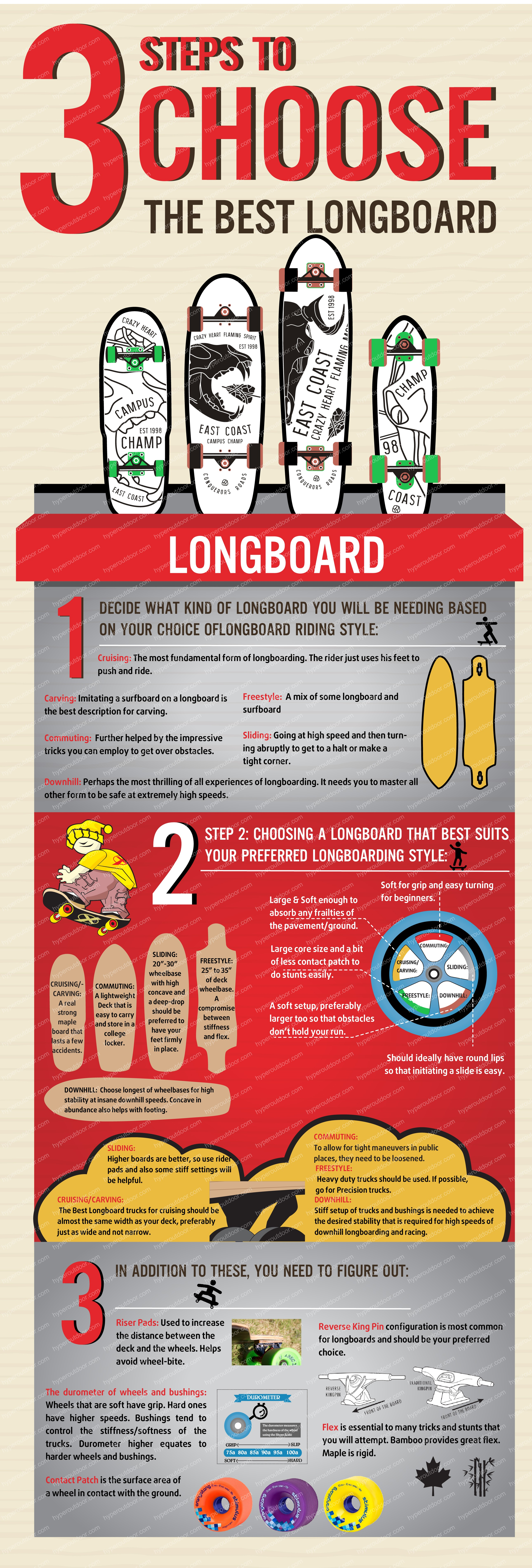 Longboards Buying Guide
